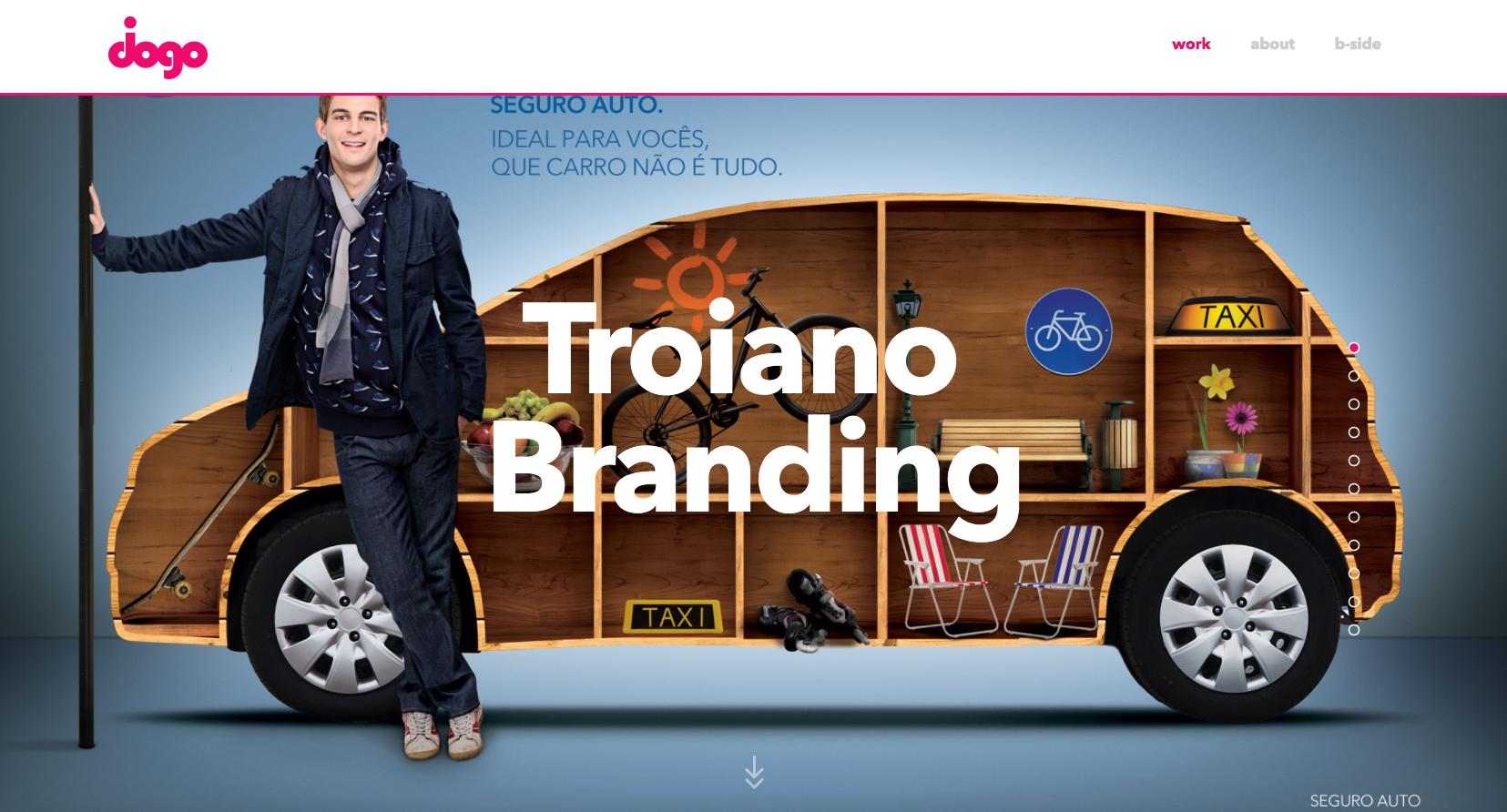 Diogo - Brazil - Agency - Digital